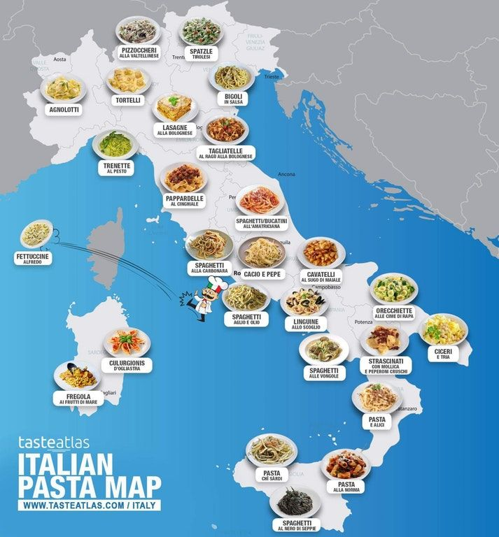 The Map of Italy's famous Pasta Dishes